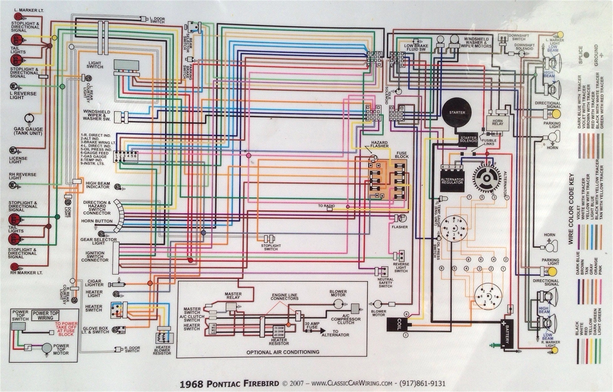 1968 camaro wiring diagram pdf - wiring diagrams auto found-a -  found-a.moskitofree.it  moskitofree.it