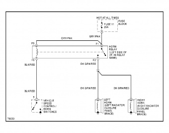 Fine Horn Wiring Diagram Of The 1996 Jeep Cherokee Sport Jeep Cherokee Wiring Cloud Monangrecoveryedborg