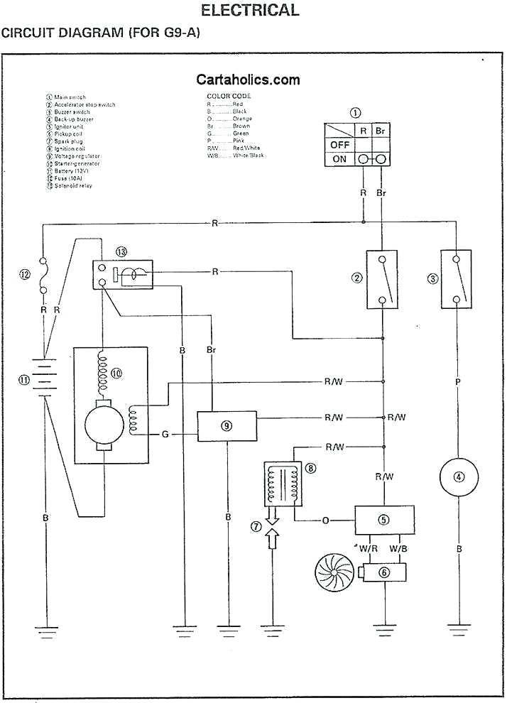 [SCHEMATICS_4FR]  XE_4151] Melex Golf Cart Battery Diagram Schematic Wiring   Melex 212 Solenoids Wiring Diagram      Xero Aidew Illuminateatx Librar Wiring 101