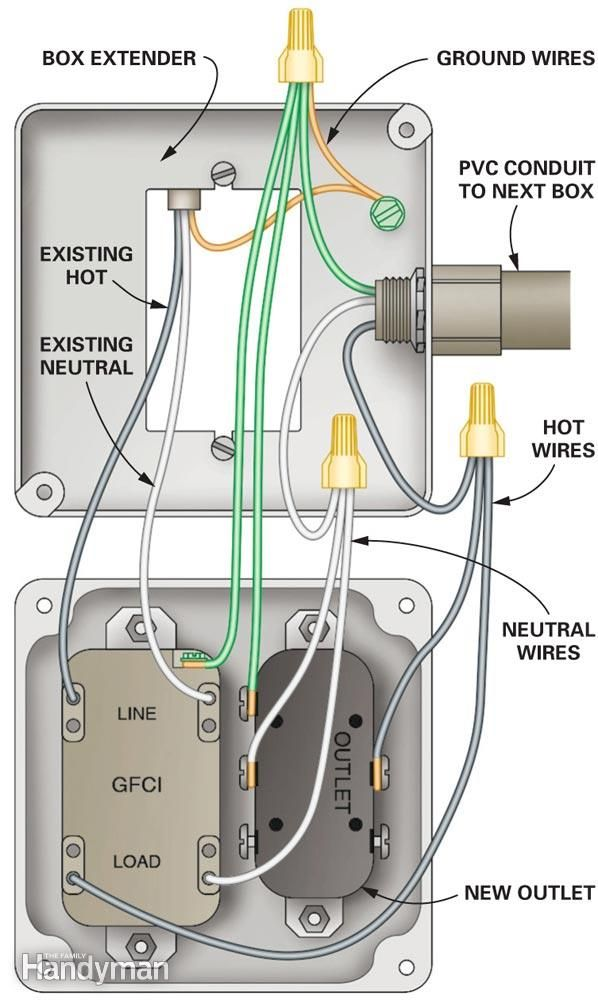 Pleasing How To Wire A Finished Garage Diagram Box And Electrical Wiring Wiring Cloud Timewinrebemohammedshrineorg