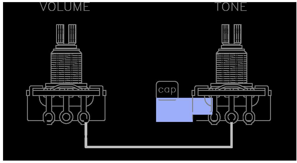 dimarzio dual sound wiring diagram aa 6121  dimarzio dp184 wiring diagram wiring diagram  dimarzio dp184 wiring diagram wiring