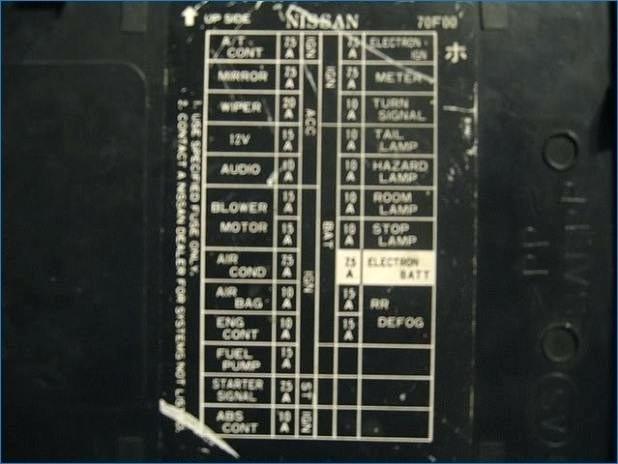 95 240sx fuse box diagram - 2003 toyota rav4 wiring diagram list data  schematic  santuariomadredelbuonconsiglio.it