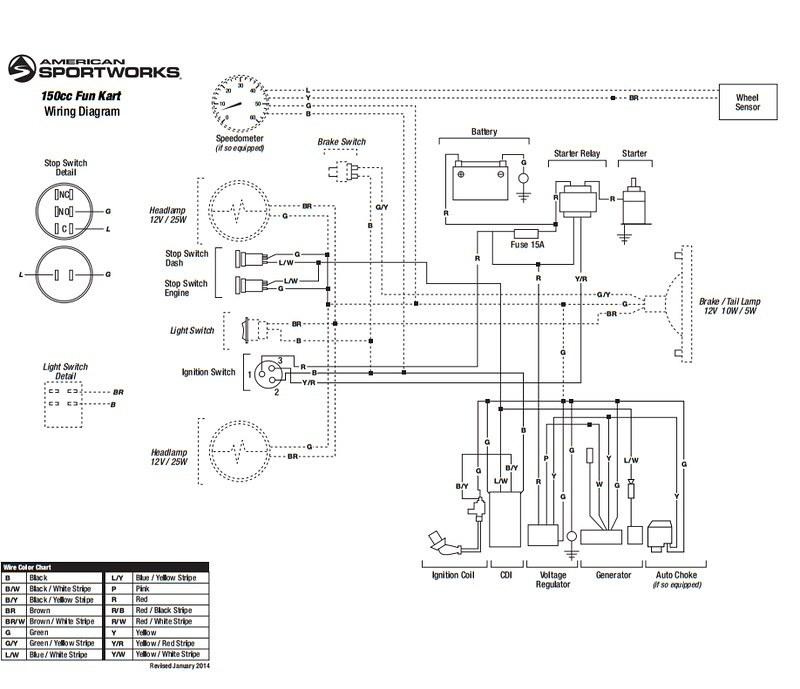 RZ_4527] American Sportworks Wiring Diagram Free DiagramSulf Tobiq Mohammedshrine Librar Wiring 101