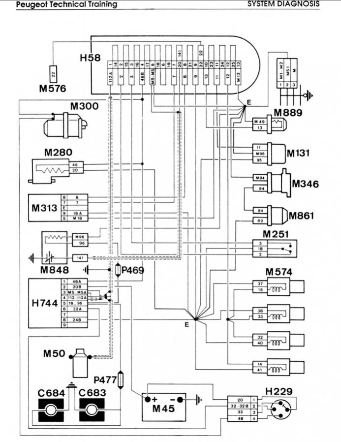 DIAGRAM] Peugeot 505 Gti Wiring Diagram FULL Version HD Quality Wiring  Diagram - DIAGRAMGREEN.CADUMUNTE.ITdiagramgreen.cadumunte.it