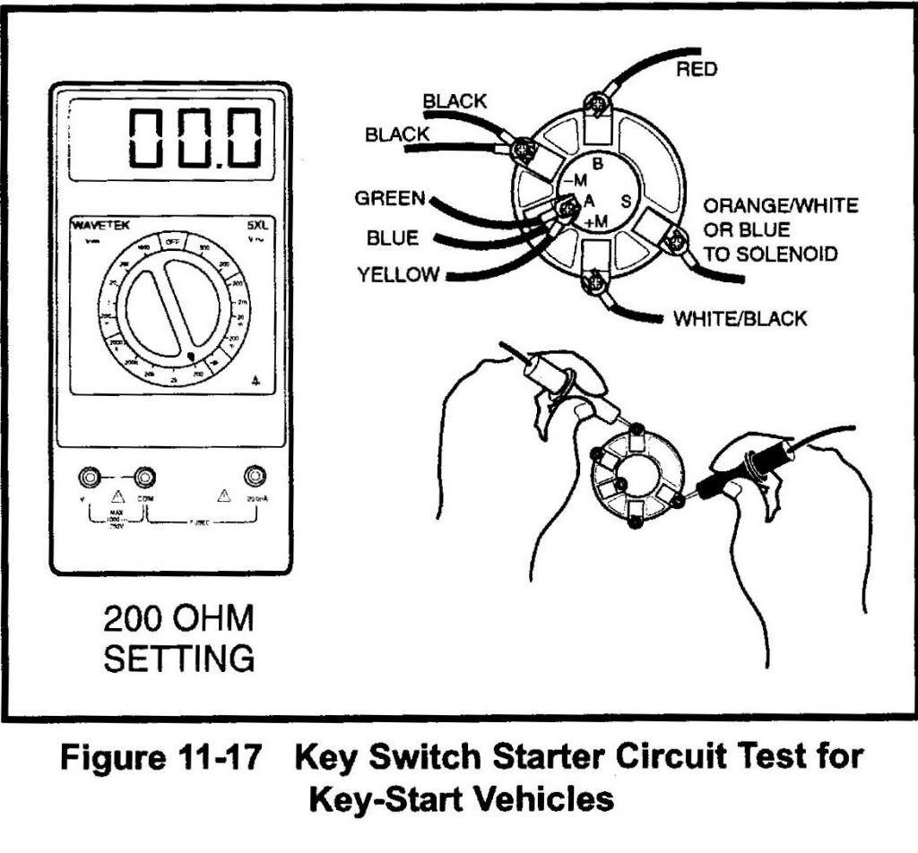 Car Ignition Wiring Diagram Diagram Of 1999 Gmc Savana Engine Bonek Cukk Jeanjaures37 Fr