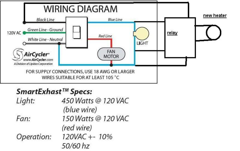 Peachy Basic Electrical Wiring Diagrams Heater Fan Light For Bathroom Wiring Cloud Licukaidewilluminateatxorg