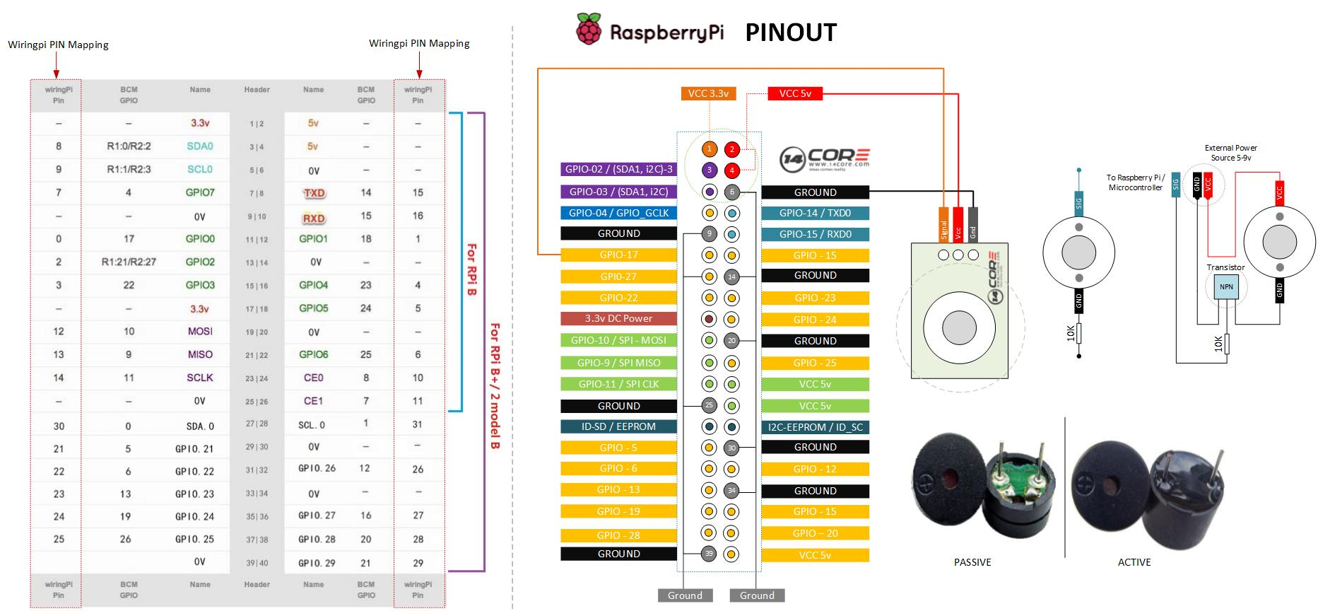 Terrific Wiring The Passive Active Buzzer With Raspberry Pi 14Core Com Wiring Cloud Lukepaidewilluminateatxorg