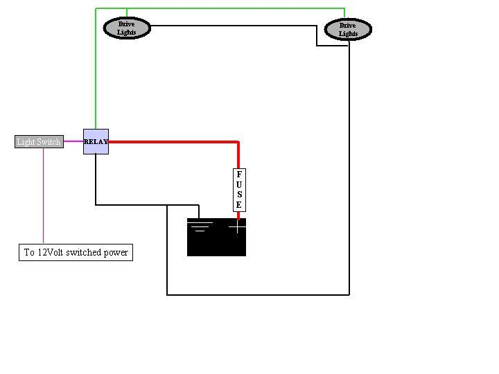 lg_9029] wiring diagram fog light wiring diagram how to wire fog lights  xrenket swas reda taliz bocep mohammedshrine librar wiring 101