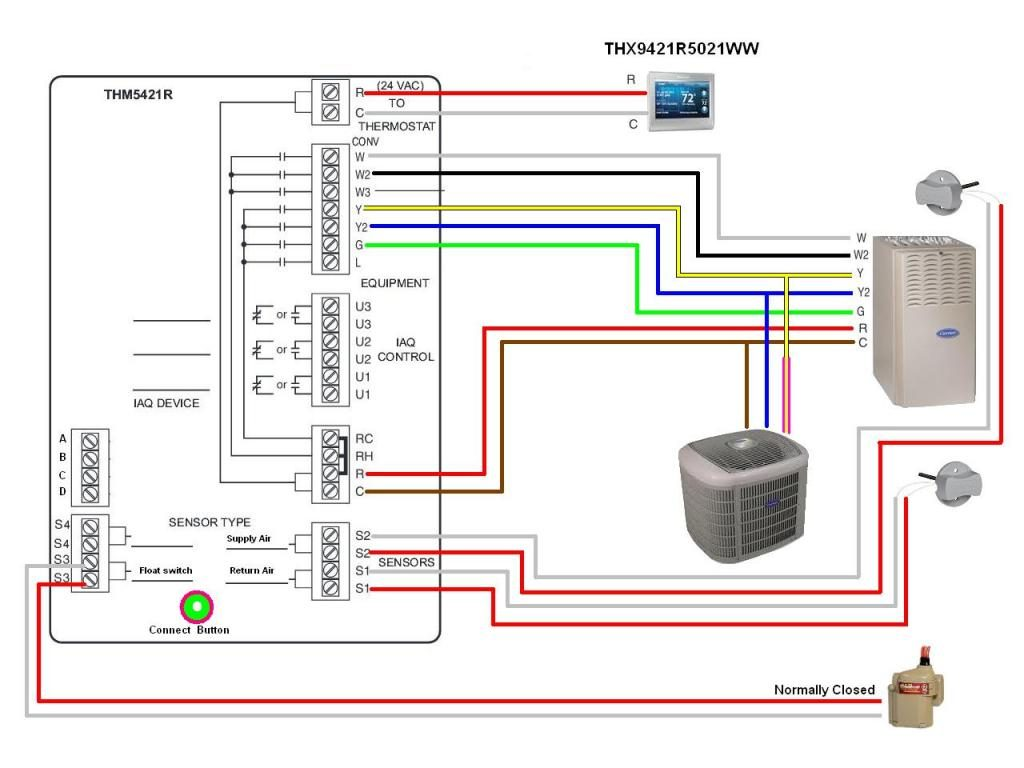 Outstanding Thermostat Drawing At Getdrawings Com Free For Personal Use Wiring Cloud Cranvenetmohammedshrineorg