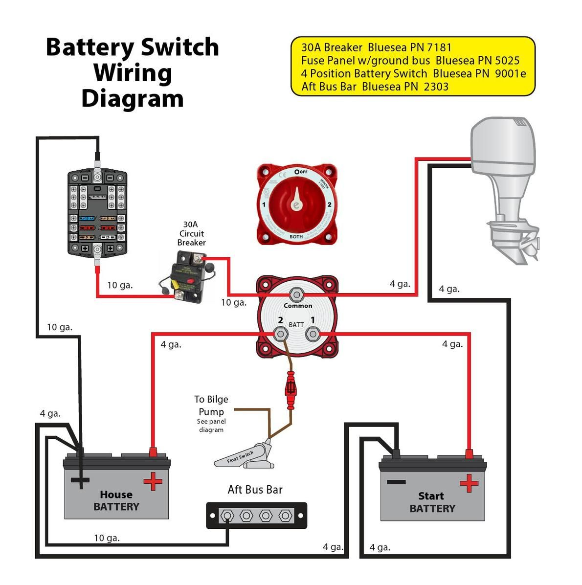 Amazing Wiring Diagrams For Boats Wiring Diagram Data Wiring Cloud Mousmenurrecoveryedborg