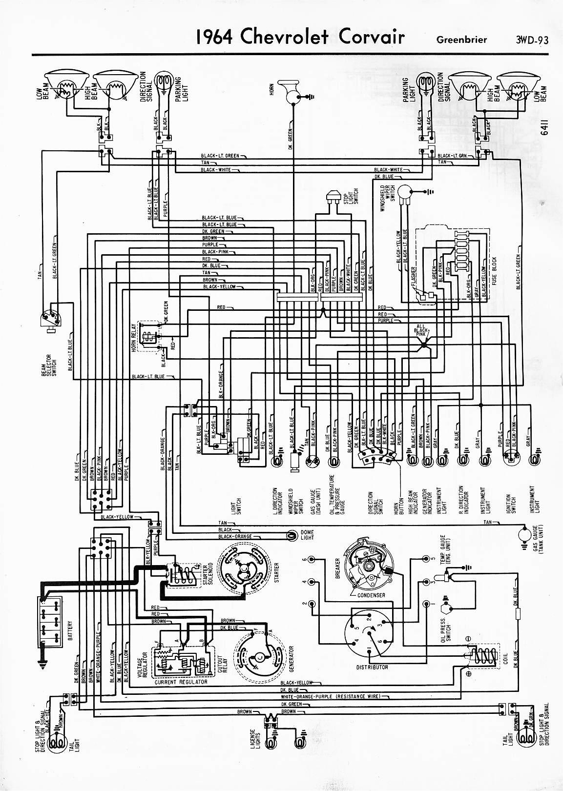 Free Wiring Diagram Corvair Pontiac 2004 Ford E 450 Fuse Diagram Model For Wiring Diagram Schematics