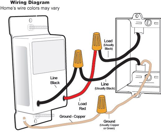 Marvelous Wire Switch Wiring Common Basic Electronics Wiring Diagram Wiring Cloud Orsalboapumohammedshrineorg