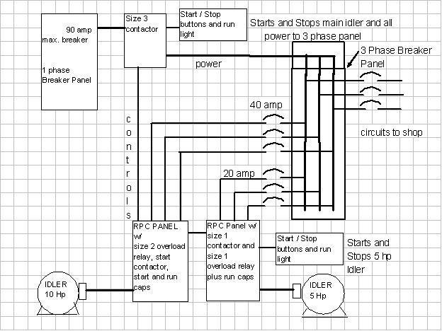 Baldor Motors Wiring Diagram from static-cdn.imageservice.cloud