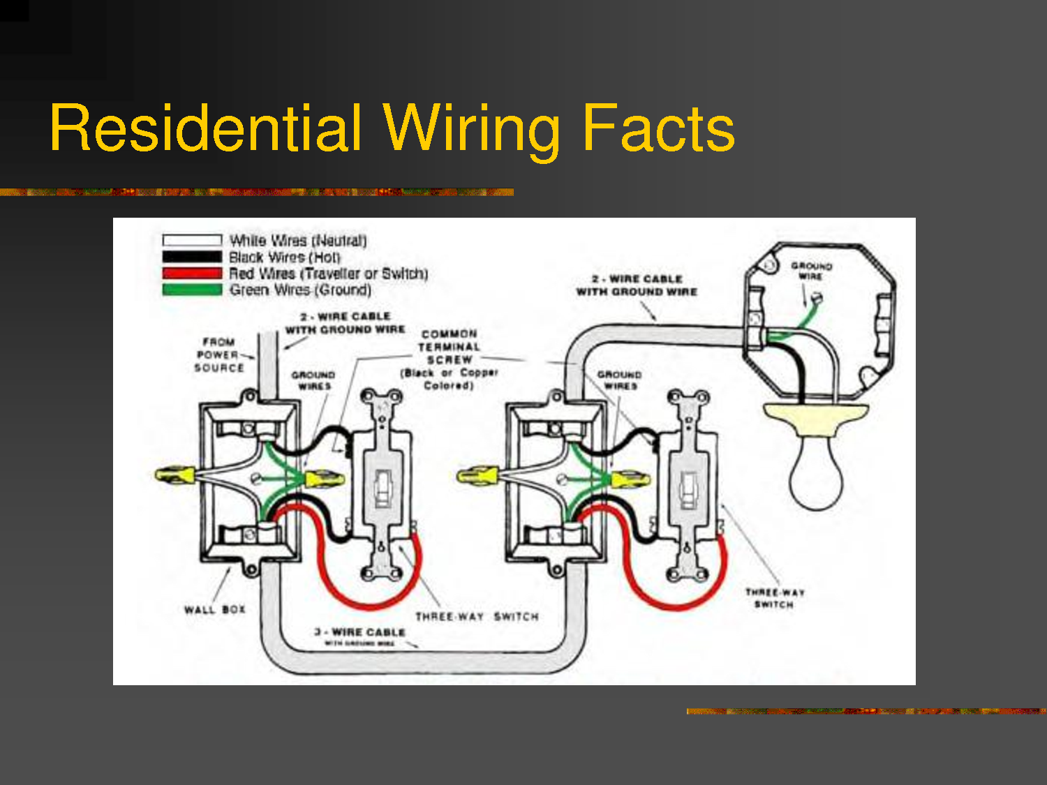 Brilliant Common Wiring Diagrams Basic Electronics Wiring Diagram Wiring Cloud Staixaidewilluminateatxorg