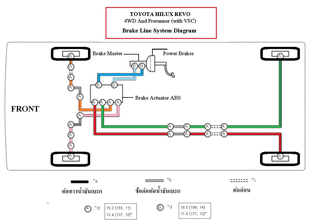 WY_7004] Wiring Diagram On Wiring Diagram Vigo Ch Also Toyota Hilux Vigo  Free DiagramCosa Attr Xtern Favo Mohammedshrine Librar Wiring 101