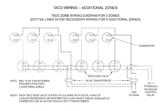 Terrific Taco Wiring Drawing Wiring Diagram Wiring Cloud Ymoonsalvmohammedshrineorg