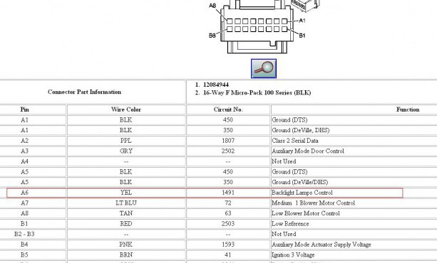 gmos 06 wiring diagram  wiring diagram diodestartup