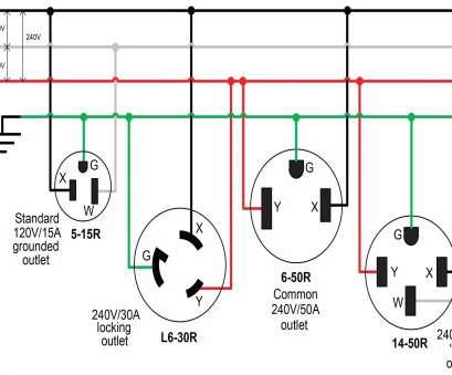 220 gfci wiring diagram 120v gfci wiring diagram wiring diagram data  120v gfci wiring diagram wiring
