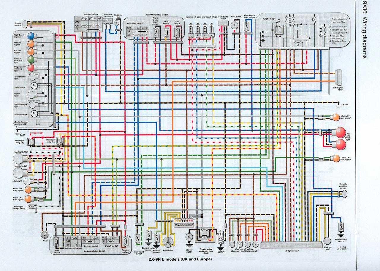 zx6e wiring diagram zx6r wire diagram wiring diagram data  zx6r wire diagram wiring diagram data