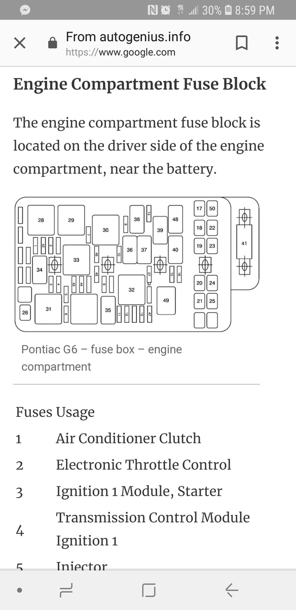 2006 pontiac g6 fuse diagram hg 7203  pontiac gc starter diagram download diagram 2006 pontiac g6 fuse panel hg 7203  pontiac gc starter diagram