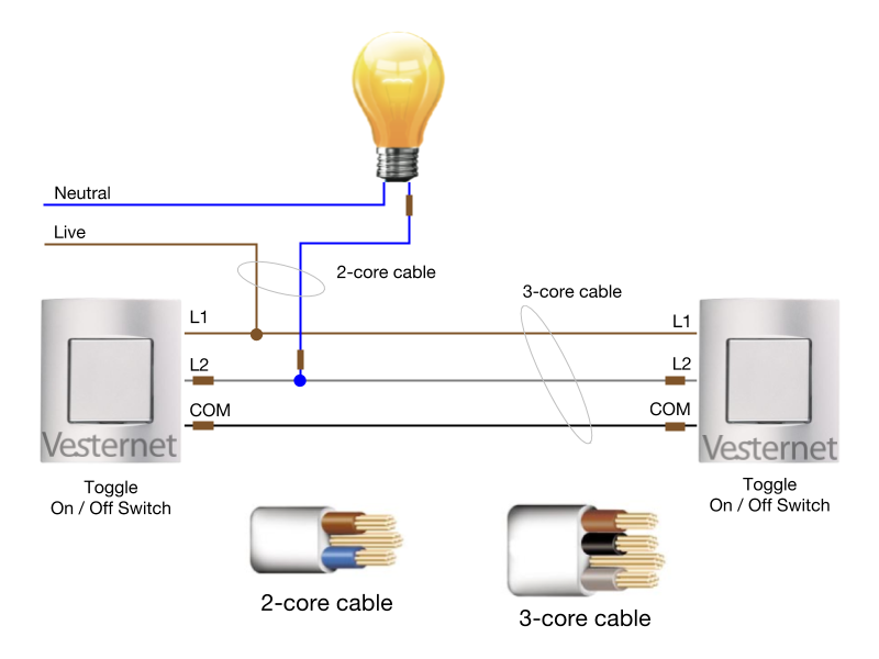 Awe Inspiring Apnt 154 Standard 2 Way Lighting Circuit Using Aeotec Nano Dimmer Wiring Cloud Ostrrenstrafr09Org