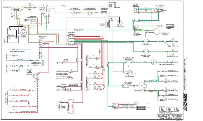 mgb wiring diagram symbols 1980 mgb wiring diagram wiring diagrams site  1980 mgb wiring diagram wiring