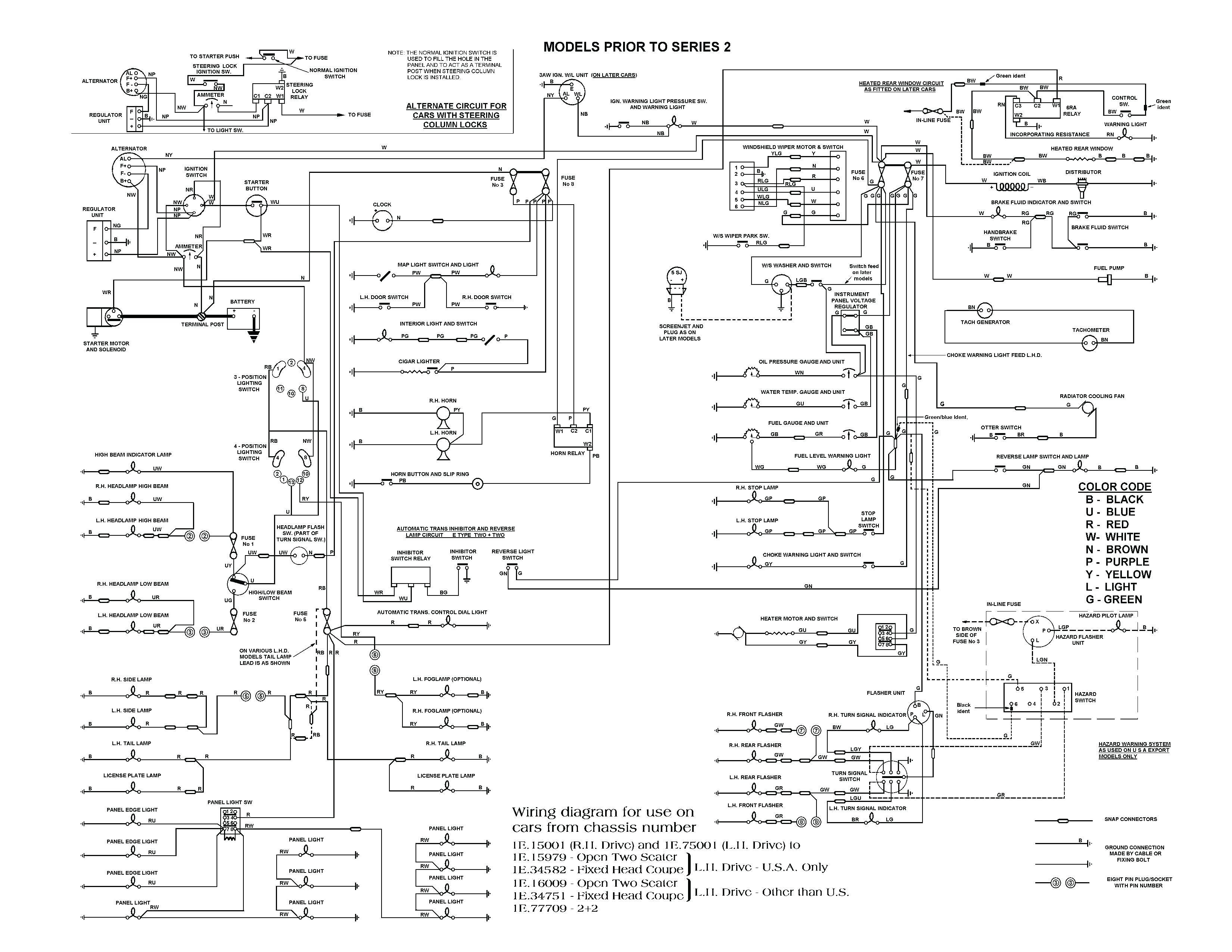 Peachy Jaguar X300 Wiring Diagram Wiring Diagram Data Wiring Cloud Waroletkolfr09Org