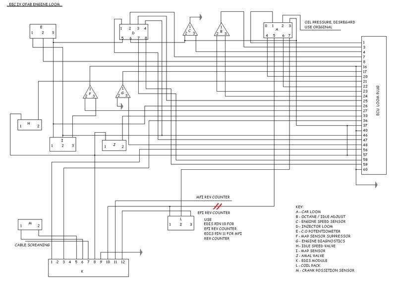 EA_9047] Ford Turbo Wiring Diagram Wiring DiagramEachi Shopa Mohammedshrine Librar Wiring 101