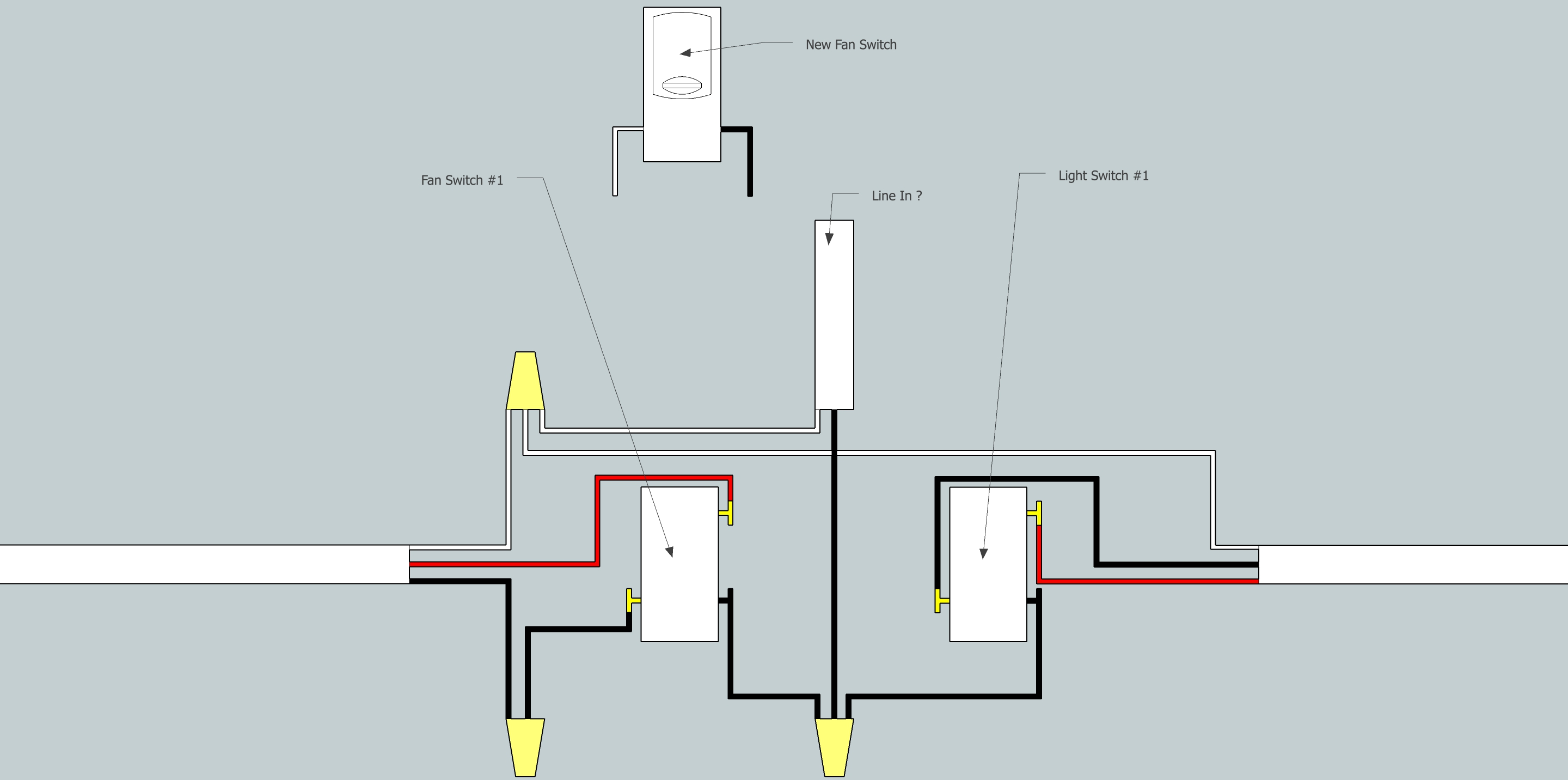 [SCHEMATICS_4UK]  HB_9835] Wiring A Switch Red White Black Download Diagram   Light Switch Wiring Diagram Red Black White      Phon Pical Itis Mohammedshrine Librar Wiring 101