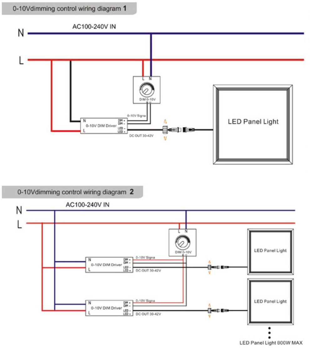 [DIAGRAM_5LK]  AZ_2245] Led Driver Wiring Diagram Led Driver Wiring Diagram Led Dimming  Driver Schematic Wiring   Led Dimmable Wiring Diagram      Winn Mentra Mohammedshrine Librar Wiring 101