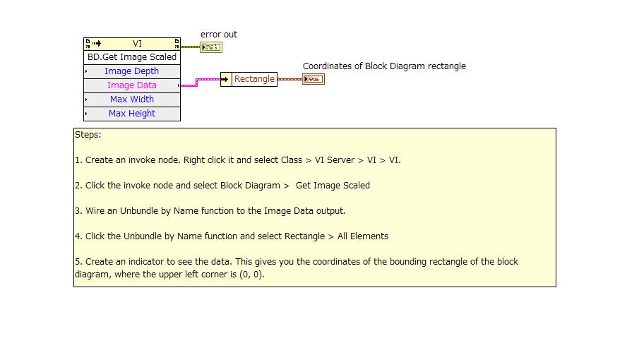 [SCHEMATICS_4ER]  XK_4718] T5 4 Block Diagram Schematic Wiring | T5 4 Block Diagram |  | Phae Endut Blikvitt Librar Wiring 101