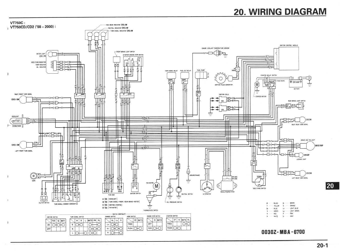[SCHEMATICS_43NM]  DO_4235] 1994 Honda Shadow 1100 Wiring Diagram Download Diagram   Vt 750 Wiring Diagram      Oliti Phon Rine Sheox Xortanet Trons Mohammedshrine Librar Wiring 101