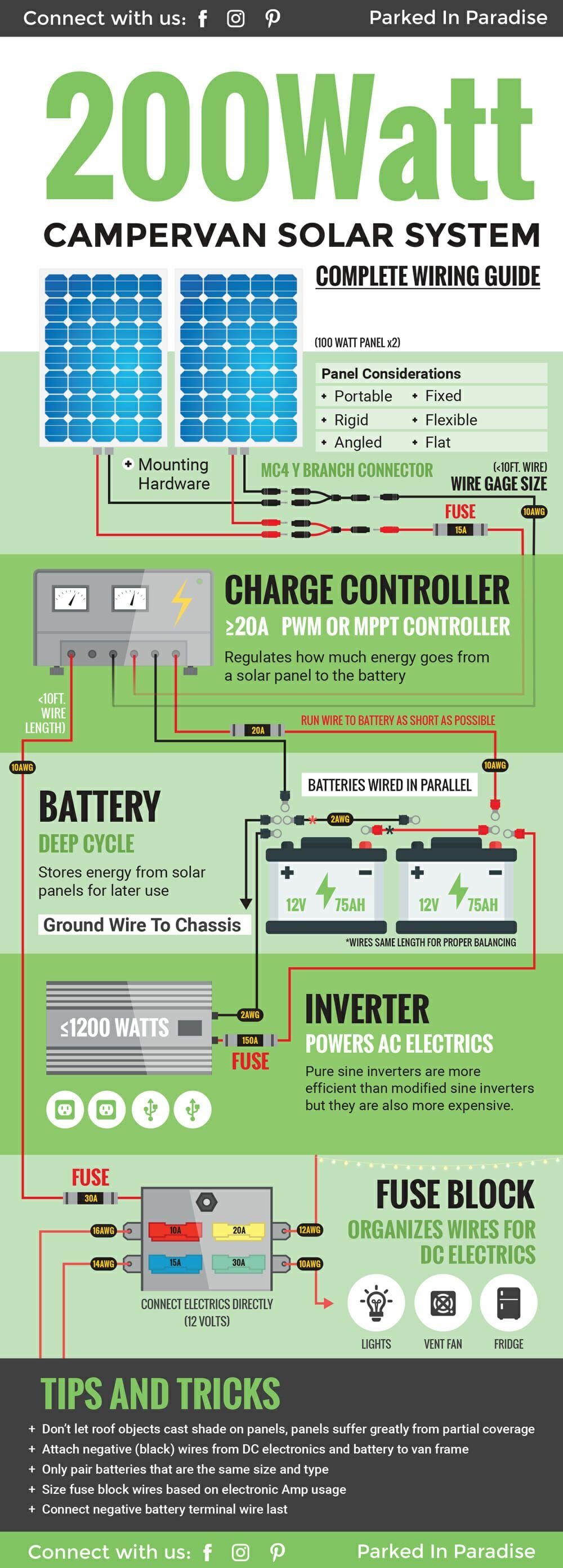 [SCHEMATICS_4PO]  T6 Ballast Wiring Diagram - Wiring Diagrams   T6 Light 6 Watts Wiring Diagram      wood.risk.lesvignoblesguimberteau.fr
