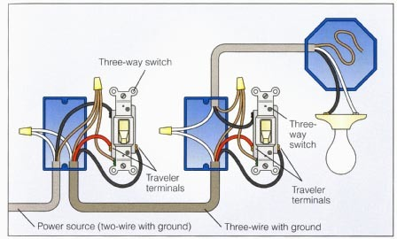 house light switch wiring diagram fb 8625  pole light switch wiring diagram on electrical screen  pole light switch wiring diagram on