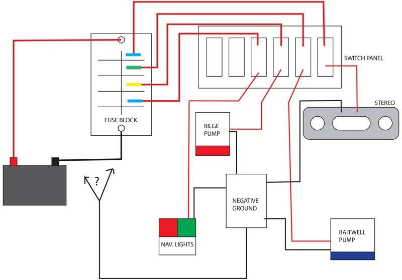 12v marine wiring diagram lr 5550  wiring marine switch panel with pictures schematic wiring  lr 5550  wiring marine switch panel