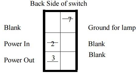 Amazing Jeep Switch Wiring Blog Diagram Schema Wiring Cloud Orsalboapumohammedshrineorg