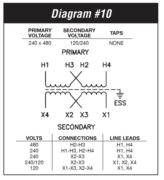 240v To 480v Transformer Wiring Diagram Schematic - Suzuki Esteem 2002 Fuse  Box - ezgobattery.ab19.jeanjaures37.fr | 120 240v Transformer Wiring Diagram Secondary |  | Wiring Diagram Resource