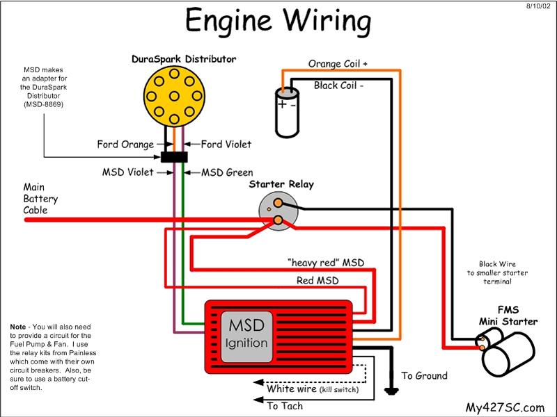 GY_4506] Race Car Wiring Books Free Diagram   My Race Car Wiring Diagrams      Usly Phae Mohammedshrine Librar Wiring 101