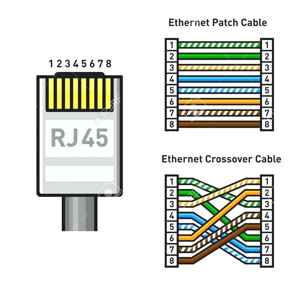 AZ_2894] Cat 5 Cable Wiring Diagram Cat5 Wiring Diagram By Krhainos On Schematic  WiringUrga Tobiq Mohammedshrine Librar Wiring 101