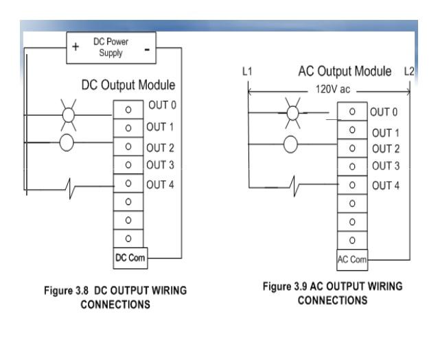 Ra 7224  Wiring Diagram On Plc Filter Wiring Diagram On