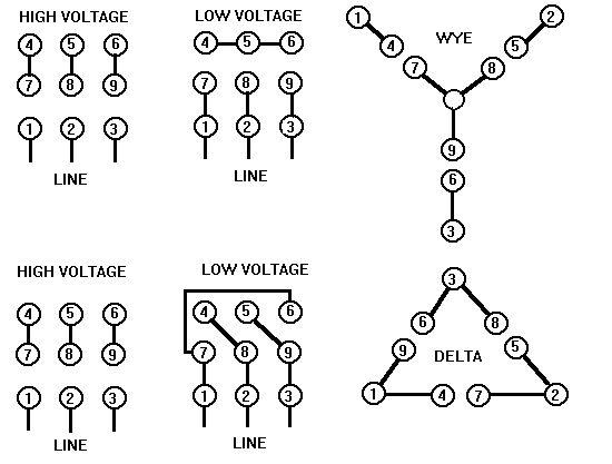 3 phase 220v schematic wiring diagram gb 7654  480 volt 3 phase wiring dayton schematic wiring  gb 7654  480 volt 3 phase wiring dayton