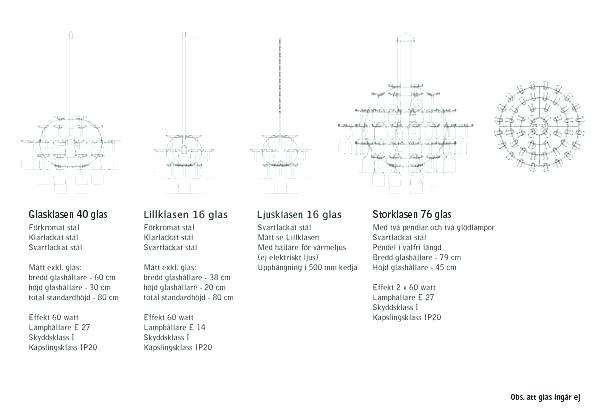 Prime Rewiring A Chandelier Diagram Cabinetdentaireertab Com Wiring Cloud Mousmenurrecoveryedborg