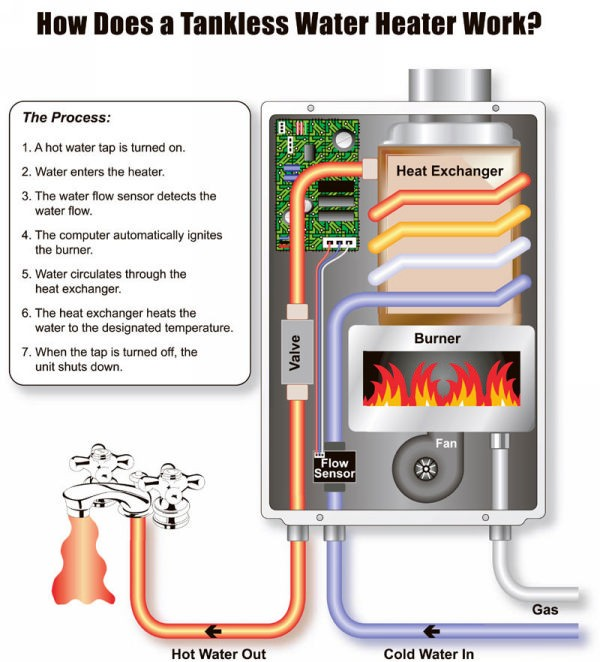le1368 home hot water heater wiring free diagram