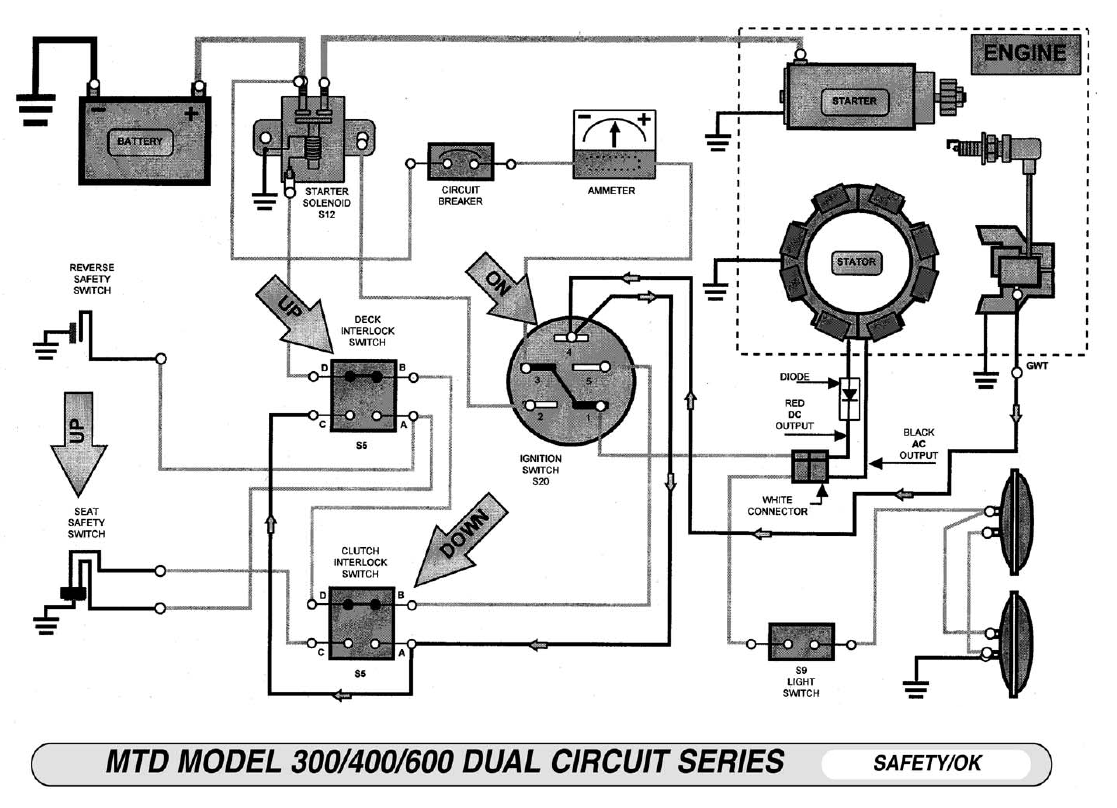 snapper mower electrical diagram ew 9071  lawn mowers belt routing diagram also snapper riding lawn  lawn mowers belt routing diagram also