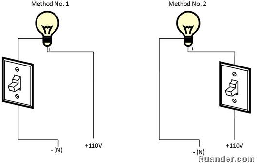 Fabulous Ruander Com Proper Way To Wire A Light Switch Wiring Cloud Intelaidewilluminateatxorg