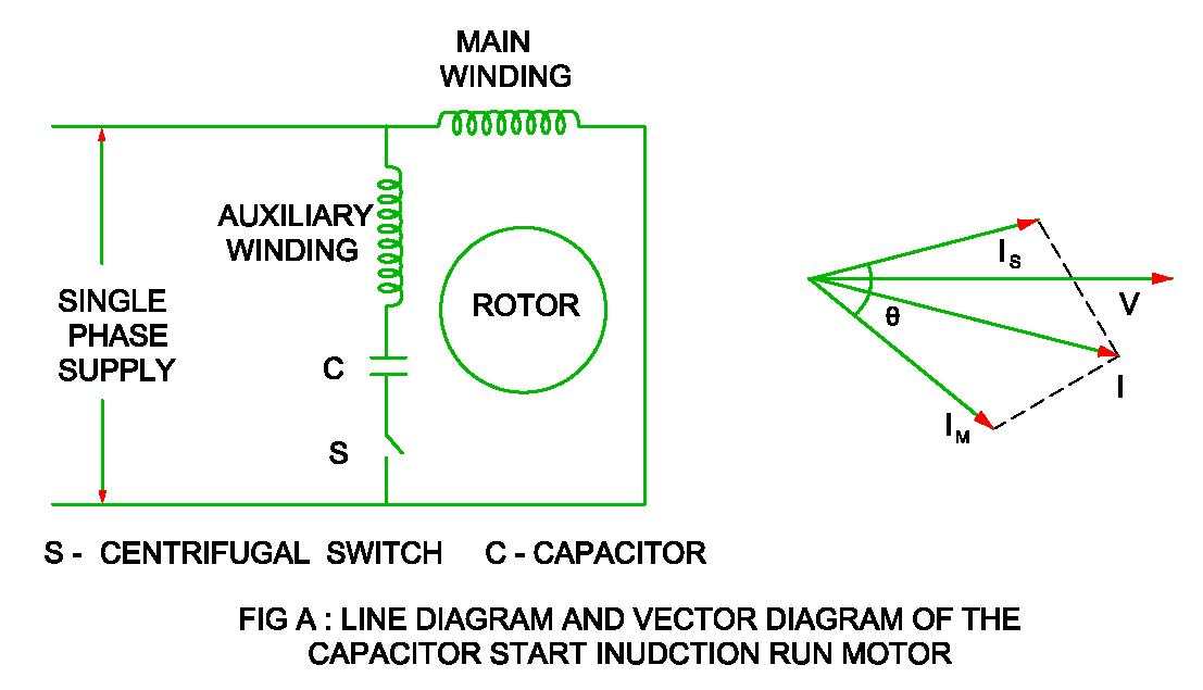 Single phase induction start motor