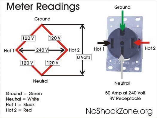 50 amp gfci breaker wire diagram amp wiring diagrams 240 wiring diagram data  amp wiring diagrams 240 wiring