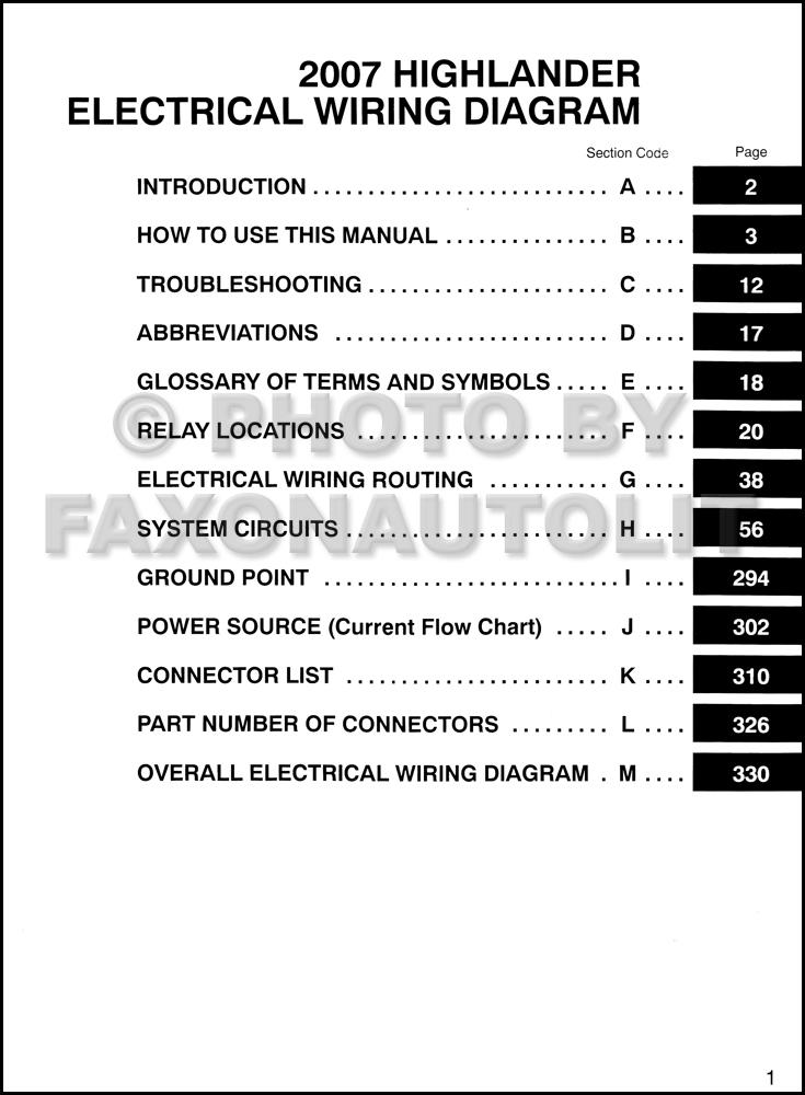 2005 tacoma wiring diagram tk 8140  2005 tundra wiring diagram  tk 8140  2005 tundra wiring diagram