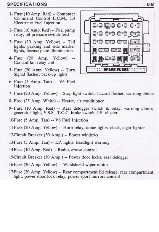 1995 Saturn Sc2 Fuse Diagram 1992 Mercedes Benz E300 Fuse Box Diagram Jaguars Pas Sayange Jeanjaures37 Fr