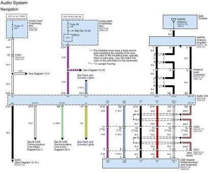 Groovy Teleflex Tachometer Wiring Diagram Wiring Diagram Wiring Cloud Ostrrenstrafr09Org